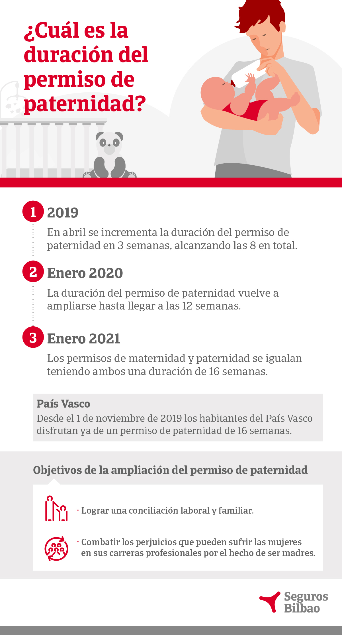 permiso paternidad 2020